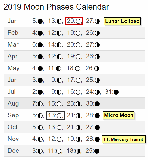 New Moon Calendar For 2019 2019 Events | StarCircleAcademy.llc